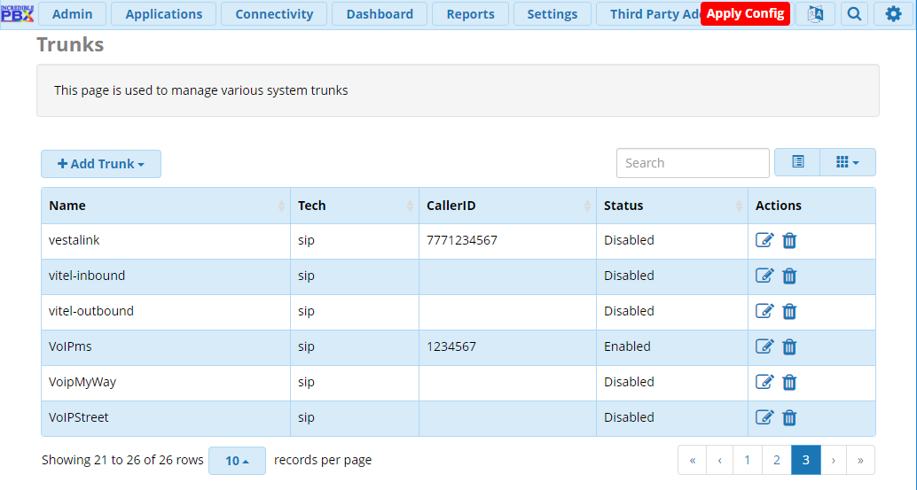 The Incredible PBX Trunks page.